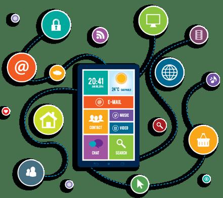 Asset Management Software Technologies