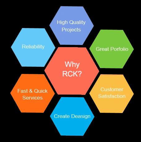 Why Rck